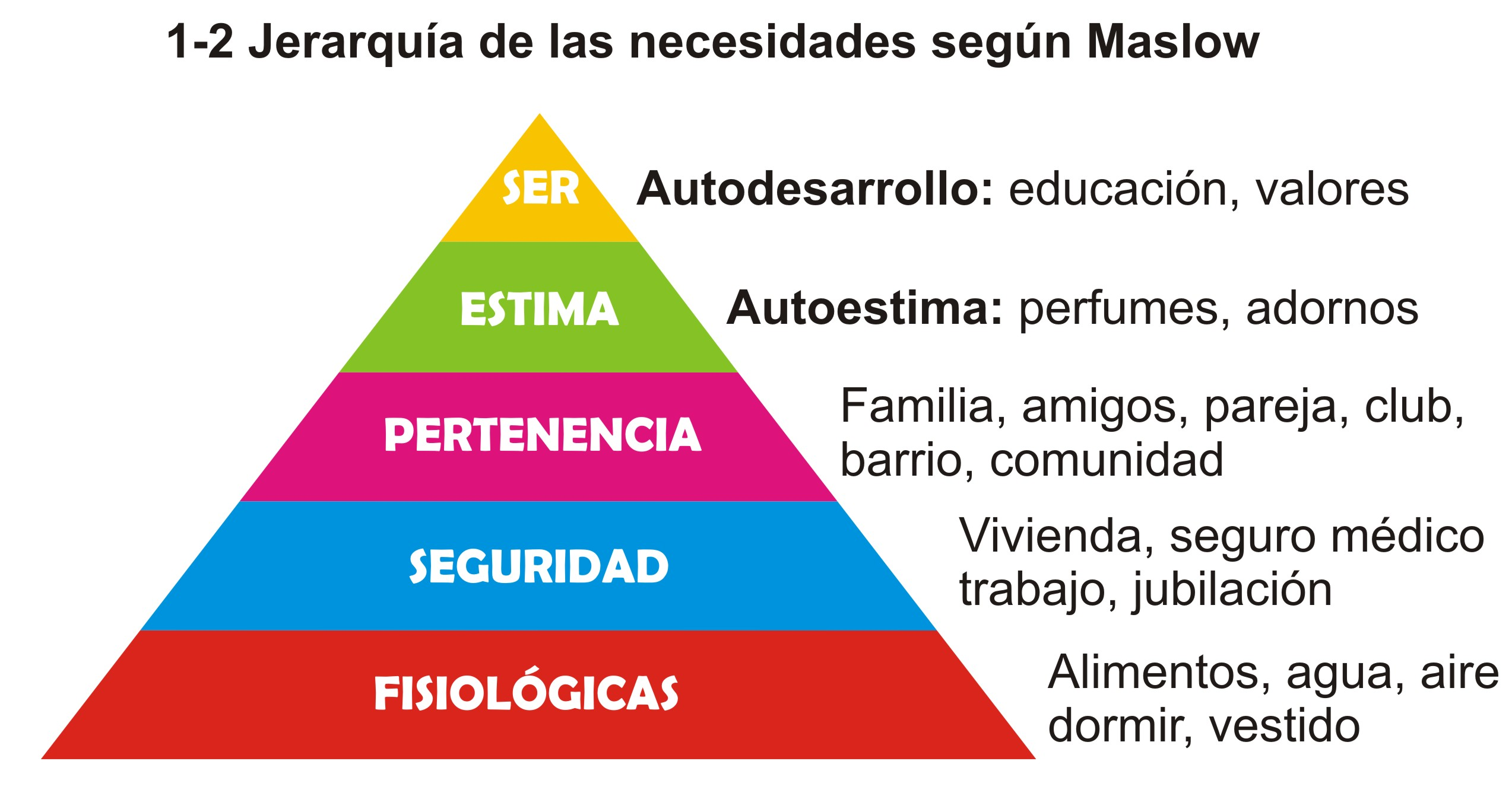similarities betwenn maslow and mayo Motivation in theory below is information on four people (fw taylor, elton mayo, maslow and herzberg) who all had theories to do with motivation fw taylor.